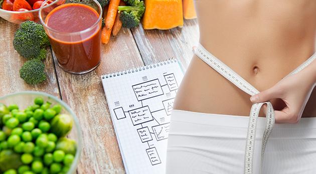Dvojmesačné alebo trojmesačné online zostavenie zoštíhľujúceho jedálnička od profesionálneho dietológa