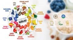Zľava 22%: Raňajky sú základom úspešného dňa. Postarajte sa o to aby ste jedli len to najlepšie - vyberte si 7 alebo 14-dňový variant kvalitnej ovsenej kaše s ručne krájaným ovocím.